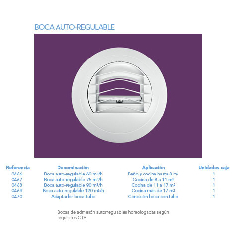 BOCA AUTO-REGULABLE